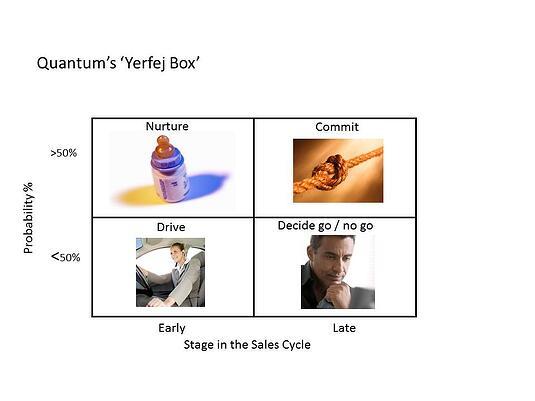 Quantum_Yerfej_Box