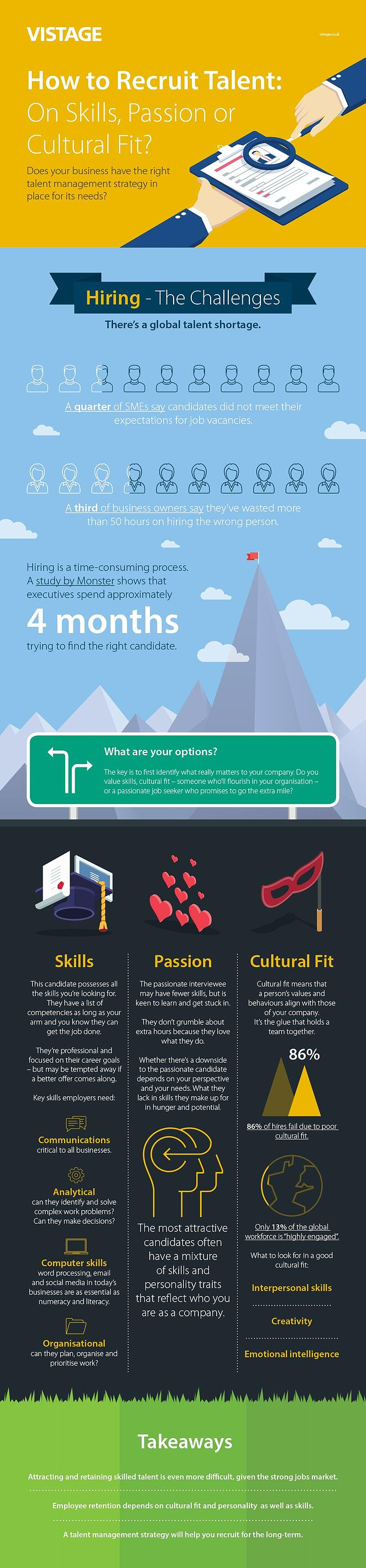 how-to-recruit-talent-on-skills-passion-or-cultural-v2.jpg
